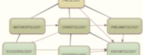 A Detour on Dogmatics — On (Not) Studying Theology